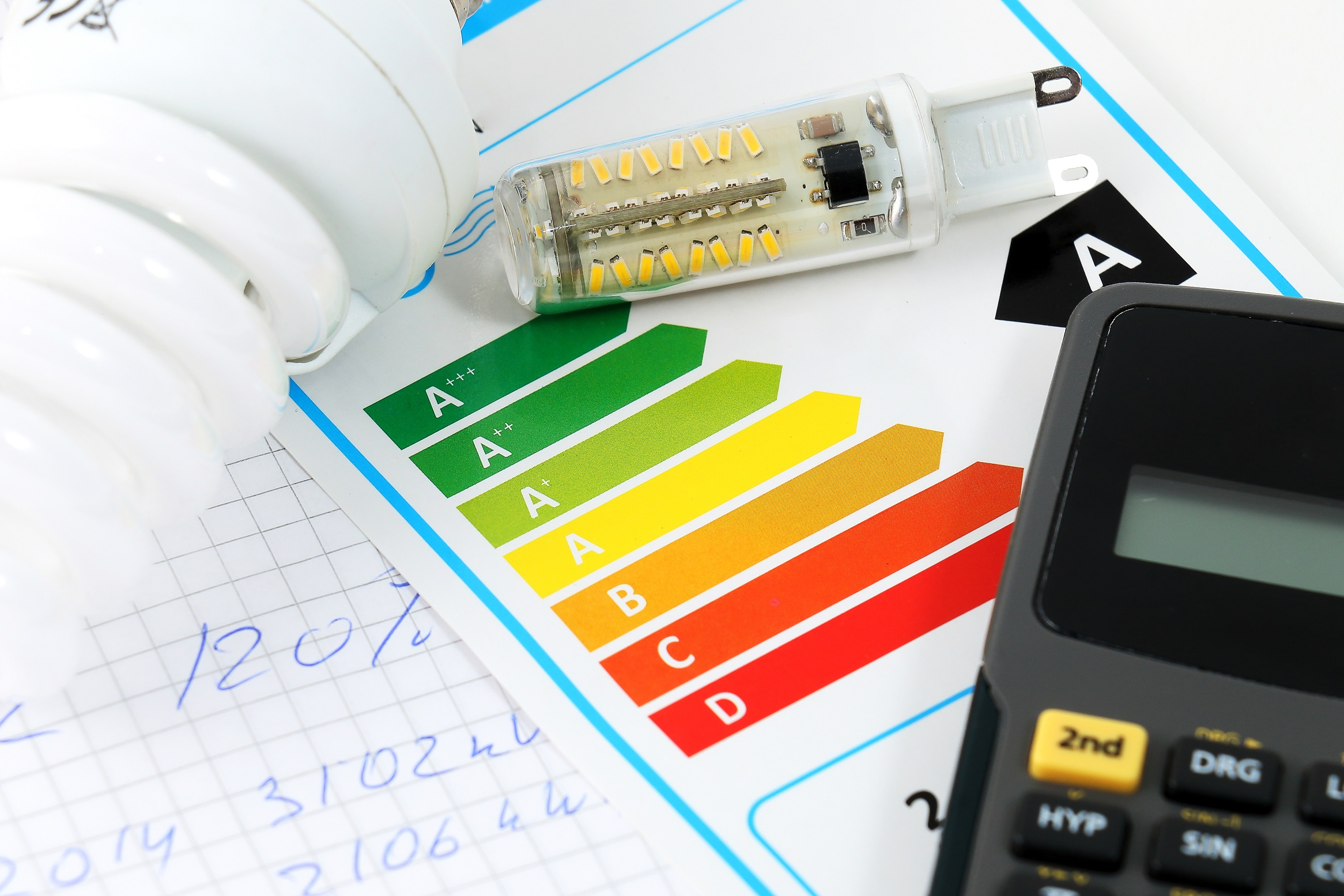 Home efficiency improvements